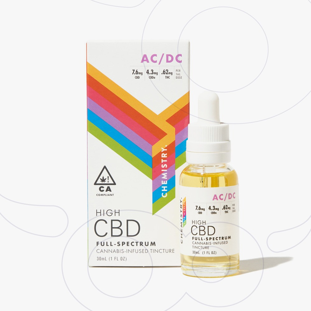 Custom Cannabis Tincture Boxes